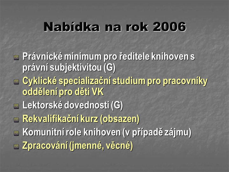 Nabídka na rok 2006 Právnické minimum pro ředitele knihoven s právní subjektivitou (G) Cyklické specializační studium pro pracovníky oddělení pro děti