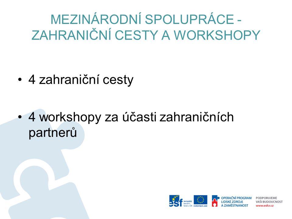 MEZINÁRODNÍ SPOLUPRÁCE - ZAHRANIČNÍ CESTY A WORKSHOPY 4 zahraniční cesty 4 workshopy za účasti zahraničních partnerů