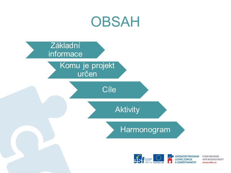 OBSAH Základní informace Komu je projekt určen Cíle Aktivity Harmonogram