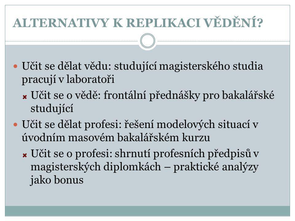 ALTERNATIVY K REPLIKACI VĚDĚNÍ.