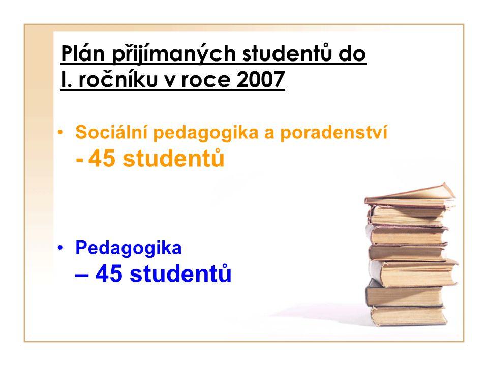 Plán přijímaných studentů do I. ročníku v roce 2007 Sociální pedagogika a poradenství - 45 studentů Pedagogika – 45 studentů