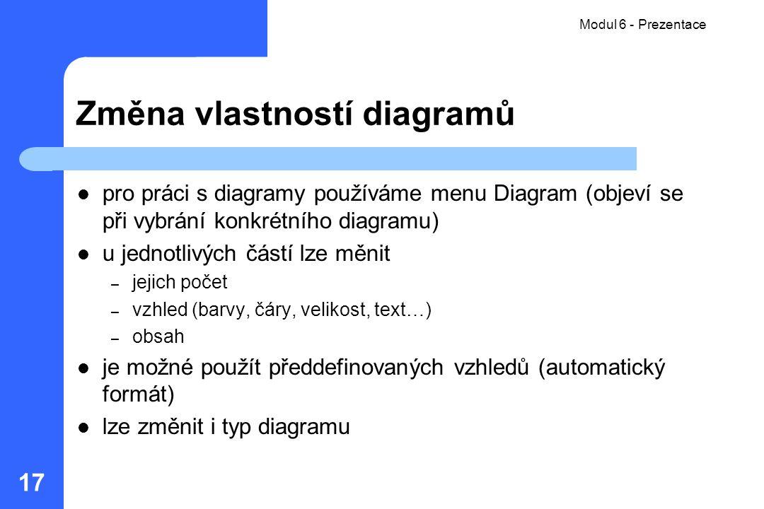 Modul 6 - Prezentace 17 Změna vlastností diagramů pro práci s diagramy používáme menu Diagram (objeví se při vybrání konkrétního diagramu) u jednotliv