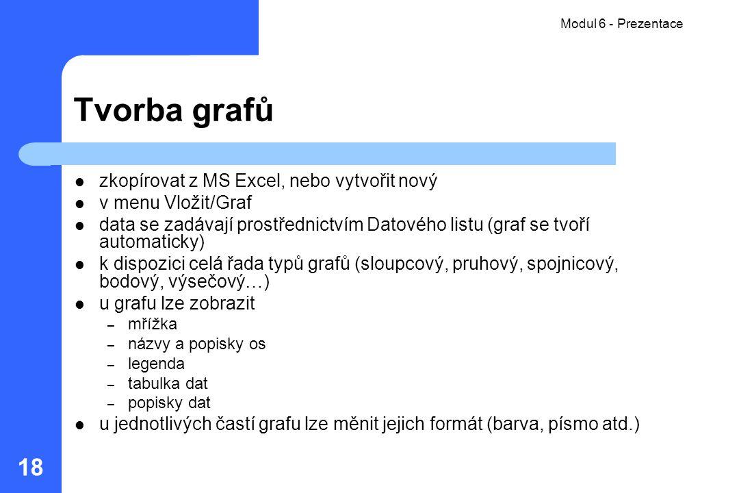Modul 6 - Prezentace 18 Tvorba grafů zkopírovat z MS Excel, nebo vytvořit nový v menu Vložit/Graf data se zadávají prostřednictvím Datového listu (gra