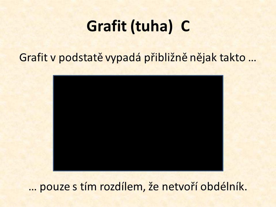 Grafit (tuha) C Grafit v podstatě vypadá přibližně nějak takto … … pouze s tím rozdílem, že netvoří obdélník.