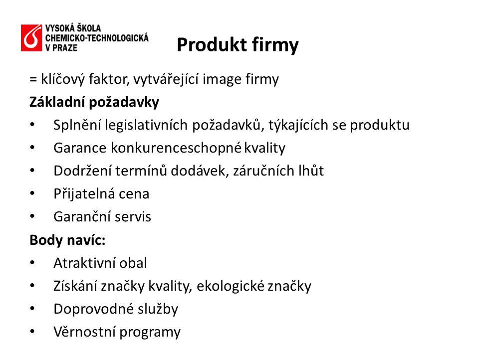 = klíčový faktor, vytvářející image firmy Základní požadavky Splnění legislativních požadavků, týkajících se produktu Garance konkurenceschopné kvalit