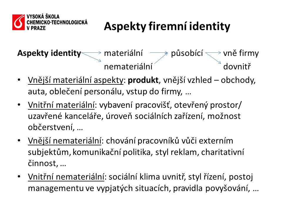 Aspekty identity materiální působící vně firmy nemateriální dovnitř Vnější materiální aspekty: produkt, vnější vzhled – obchody, auta, oblečení person