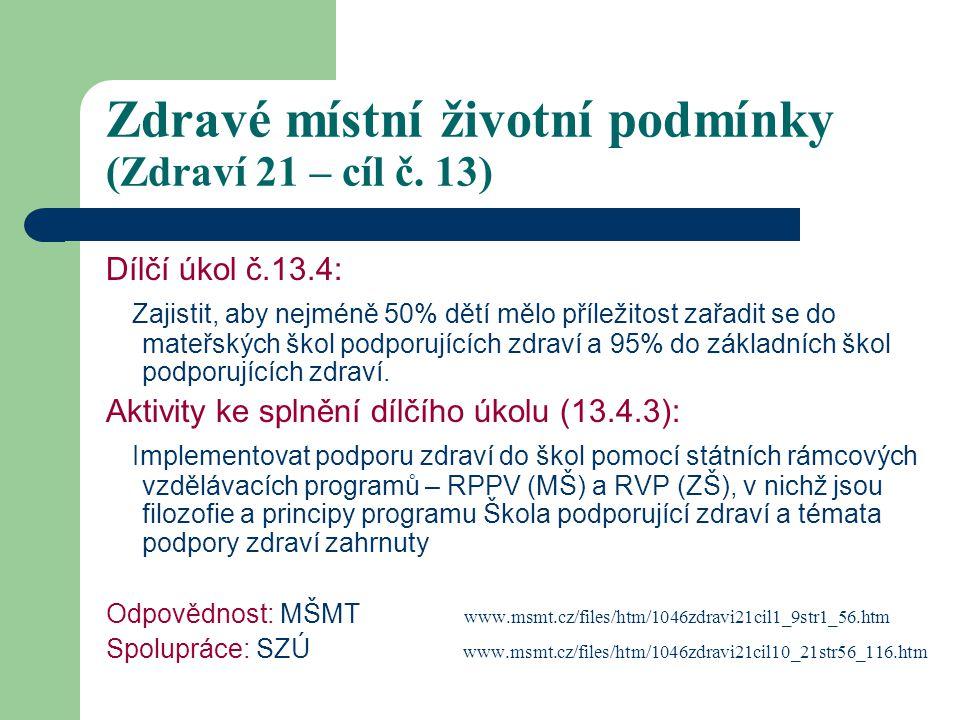 Zdravé místní životní podmínky (Zdraví 21 – cíl č.