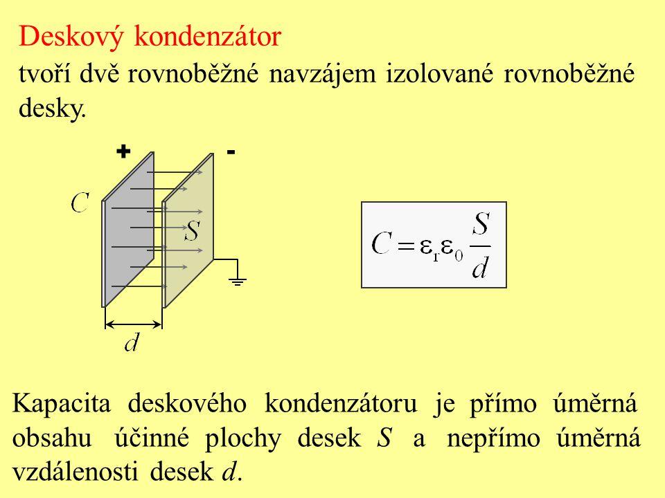 Kapacita deskového kondenzátoru závisí na: a) obsahu účinné plochy desek, b) elektrickém náboji na účinných plochách desek, c) vzdálenosti desek, d) prostředí mezi deskami.