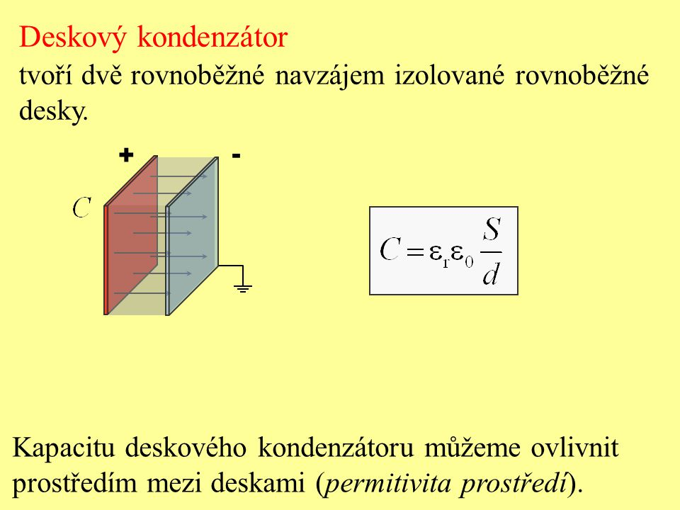 Deskový kondenzátor tvoří dvě rovnoběžné navzájem izolované rovnoběžné desky. Kapacitu deskového kondenzátoru můžeme ovlivnit prostředím mezi deskami