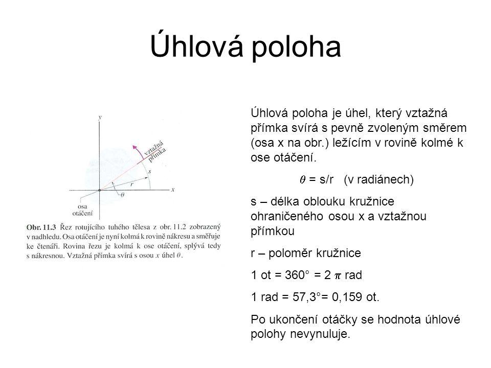 Úhlová poloha Úhlová poloha je úhel, který vztažná přímka svírá s pevně zvoleným směrem (osa x na obr.) ležícím v rovině kolmé k ose otáčení.  = s/r