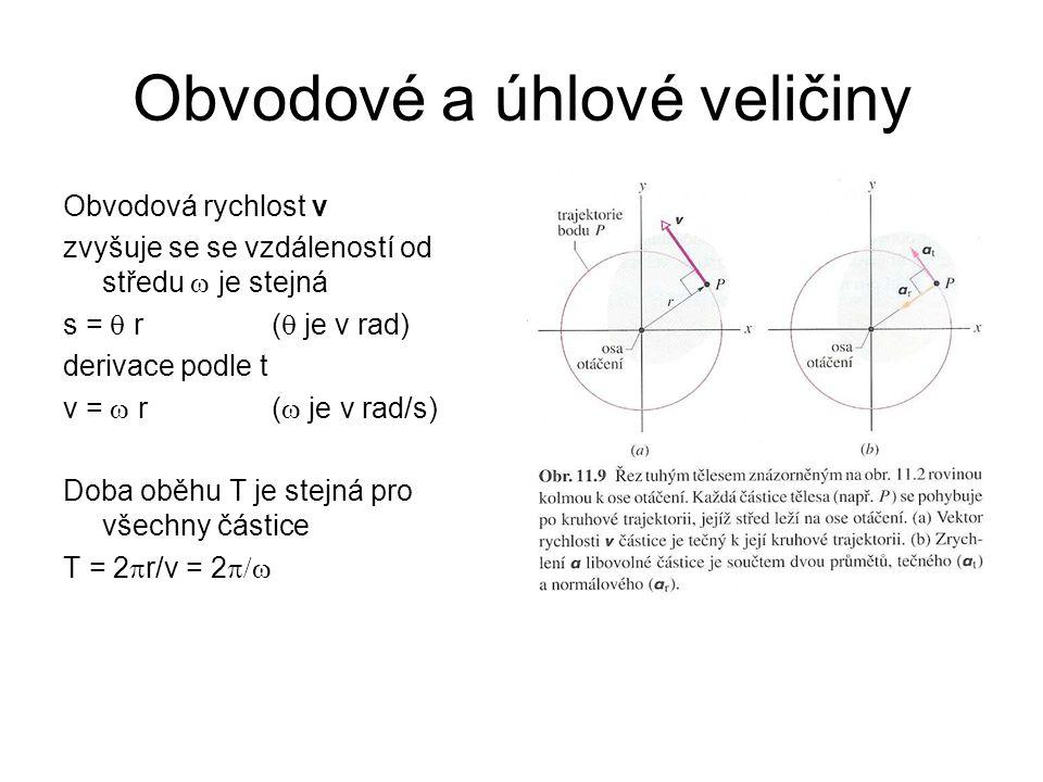 Obvodové a úhlové veličiny Obvodová rychlost v zvyšuje se se vzdáleností od středu  je stejná s =  r(  je v rad) derivace podle t v =  r(  je v r