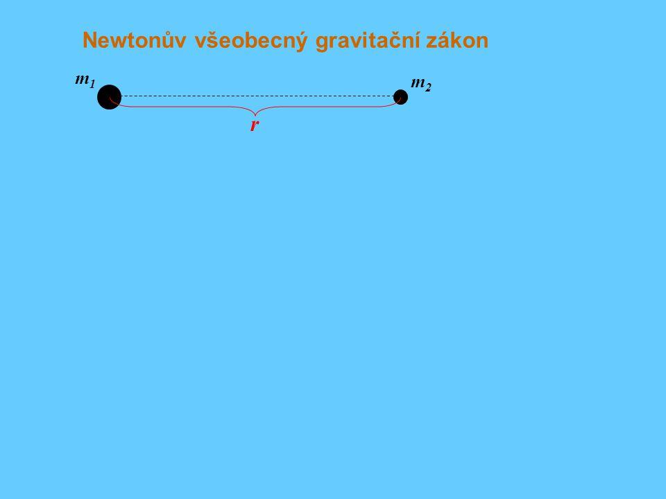 Newtonův všeobecný gravitační zákon r m1m1 m2m2