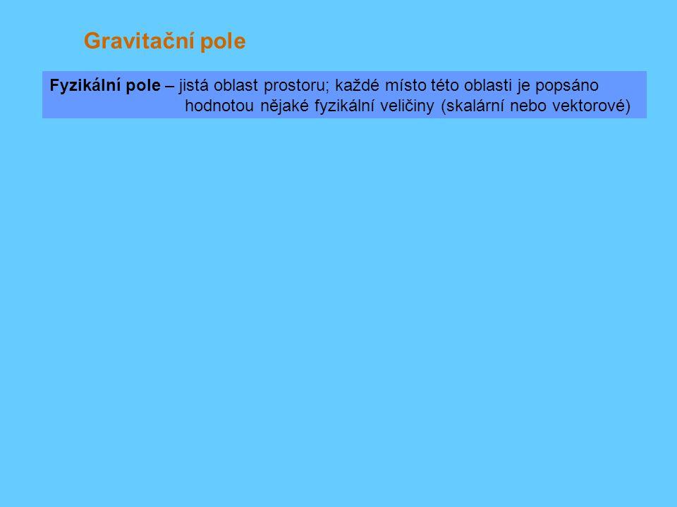 Gravitační pole Fyzikální pole – jistá oblast prostoru; každé místo této oblasti je popsáno hodnotou nějaké fyzikální veličiny (skalární nebo vektorové)