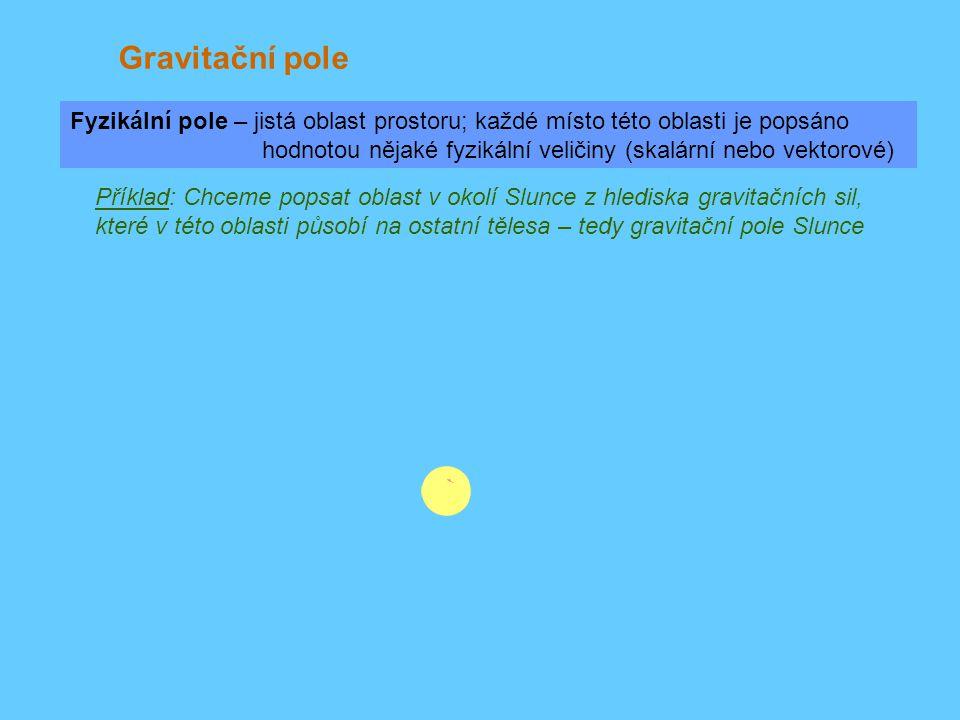 Gravitační pole Fyzikální pole – jistá oblast prostoru; každé místo této oblasti je popsáno hodnotou nějaké fyzikální veličiny (skalární nebo vektorové) Příklad: Chceme popsat oblast v okolí Slunce z hlediska gravitačních sil, které v této oblasti působí na ostatní tělesa – tedy gravitační pole Slunce