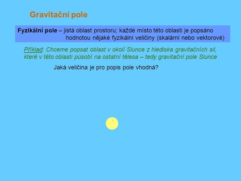 Gravitační pole Fyzikální pole – jistá oblast prostoru; každé místo této oblasti je popsáno hodnotou nějaké fyzikální veličiny (skalární nebo vektorové) Příklad: Chceme popsat oblast v okolí Slunce z hlediska gravitačních sil, které v této oblasti působí na ostatní tělesa – tedy gravitační pole Slunce Jaká veličina je pro popis pole vhodná?