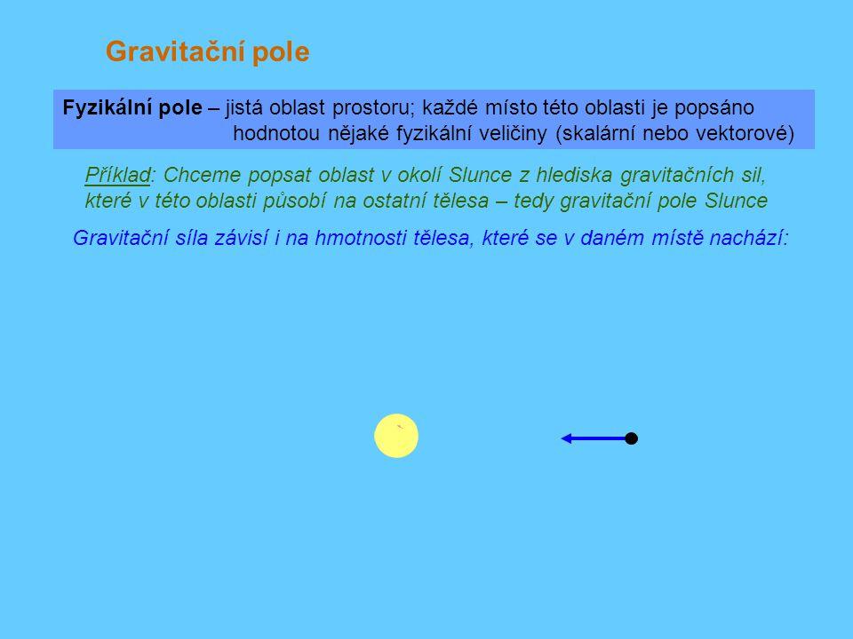 Gravitační pole Fyzikální pole – jistá oblast prostoru; každé místo této oblasti je popsáno hodnotou nějaké fyzikální veličiny (skalární nebo vektorové) Příklad: Chceme popsat oblast v okolí Slunce z hlediska gravitačních sil, které v této oblasti působí na ostatní tělesa – tedy gravitační pole Slunce Gravitační síla závisí i na hmotnosti tělesa, které se v daném místě nachází:
