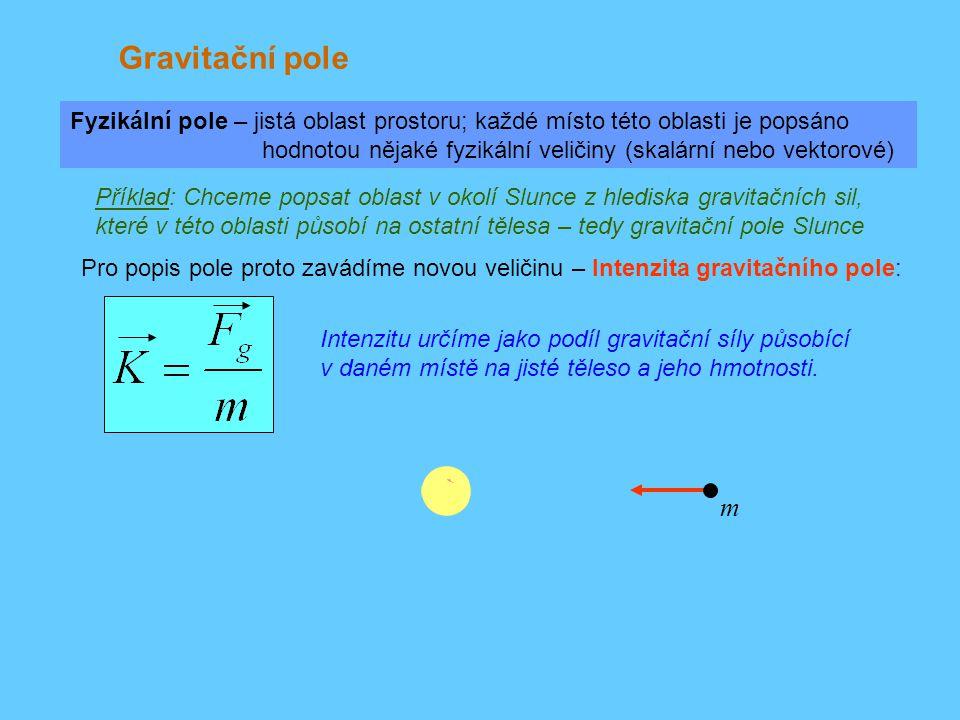 Gravitační pole Fyzikální pole – jistá oblast prostoru; každé místo této oblasti je popsáno hodnotou nějaké fyzikální veličiny (skalární nebo vektorové) Příklad: Chceme popsat oblast v okolí Slunce z hlediska gravitačních sil, které v této oblasti působí na ostatní tělesa – tedy gravitační pole Slunce Pro popis pole proto zavádíme novou veličinu – Intenzita gravitačního pole: Intenzitu určíme jako podíl gravitační síly působící v daném místě na jisté těleso a jeho hmotnosti.
