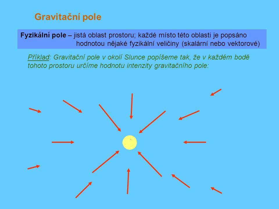 Gravitační pole Fyzikální pole – jistá oblast prostoru; každé místo této oblasti je popsáno hodnotou nějaké fyzikální veličiny (skalární nebo vektorové) Příklad: Gravitační pole v okolí Slunce popíšeme tak, že v každém bodě tohoto prostoru určíme hodnotu intenzity gravitačního pole: