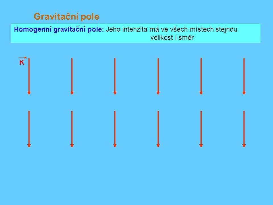 Gravitační pole Homogenní gravitační pole: Jeho intenzita má ve všech místech stejnou velikost i směr K
