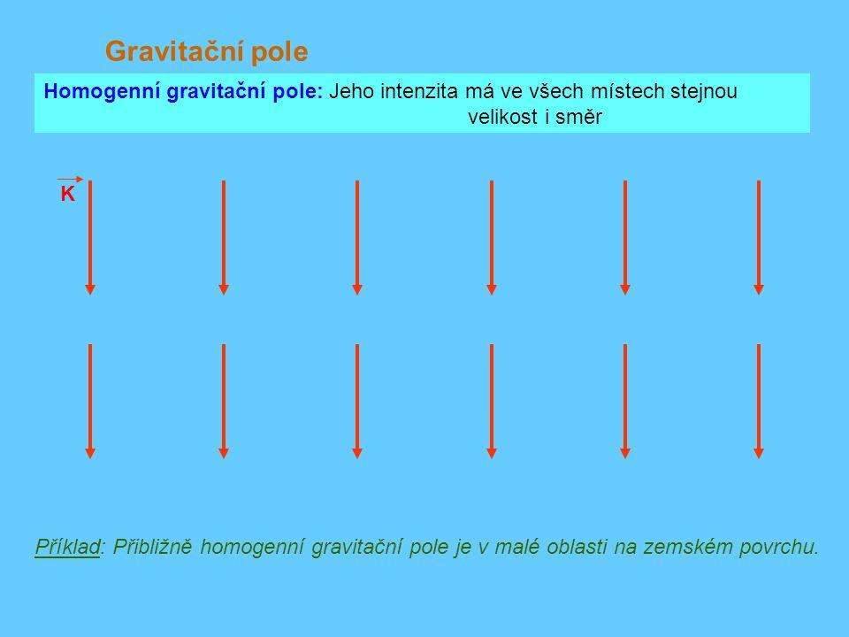 Gravitační pole Homogenní gravitační pole: Jeho intenzita má ve všech místech stejnou velikost i směr K Příklad: Přibližně homogenní gravitační pole je v malé oblasti na zemském povrchu.