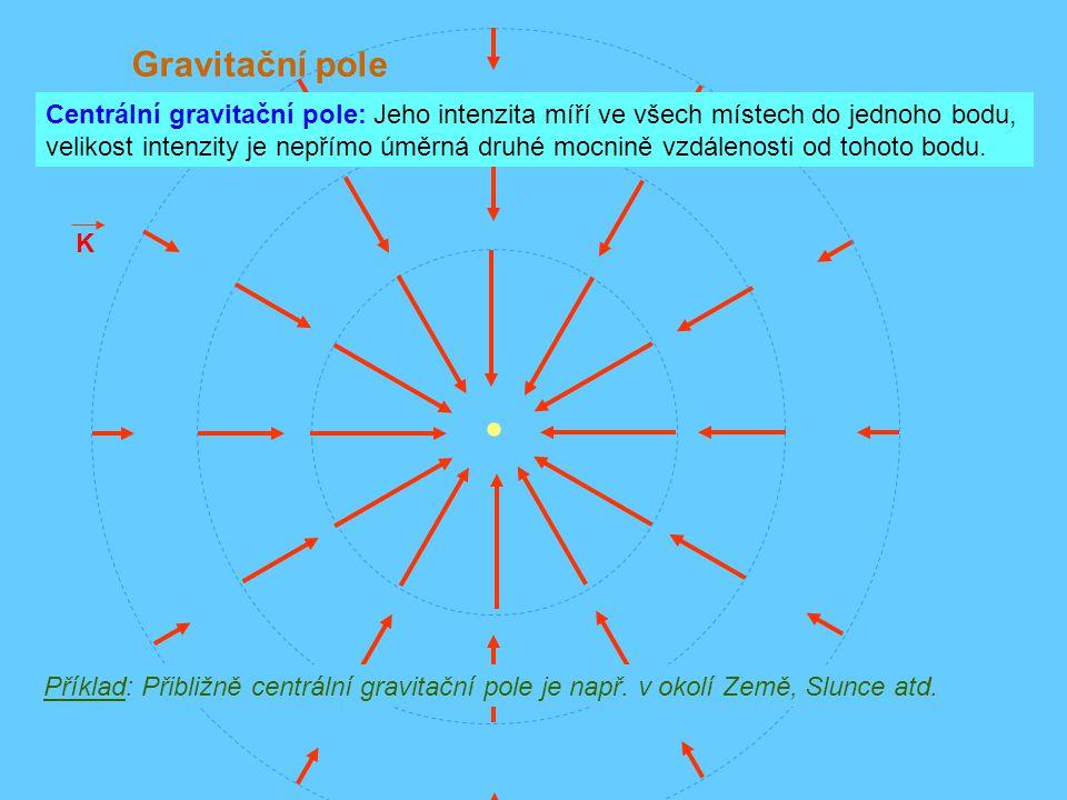 Gravitační pole K Příklad: Přibližně centrální gravitační pole je např.