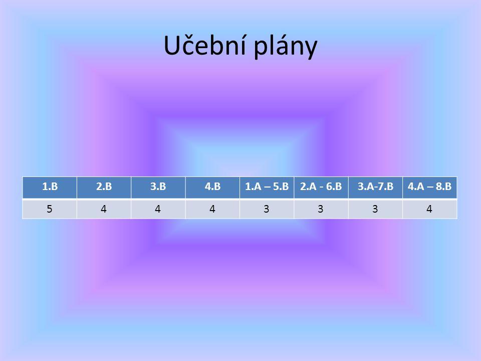 Učební plány 1.B2.B3.B4.B1.A – 5.B2.A - 6.B3.A-7.B4.A – 8.B 54443334