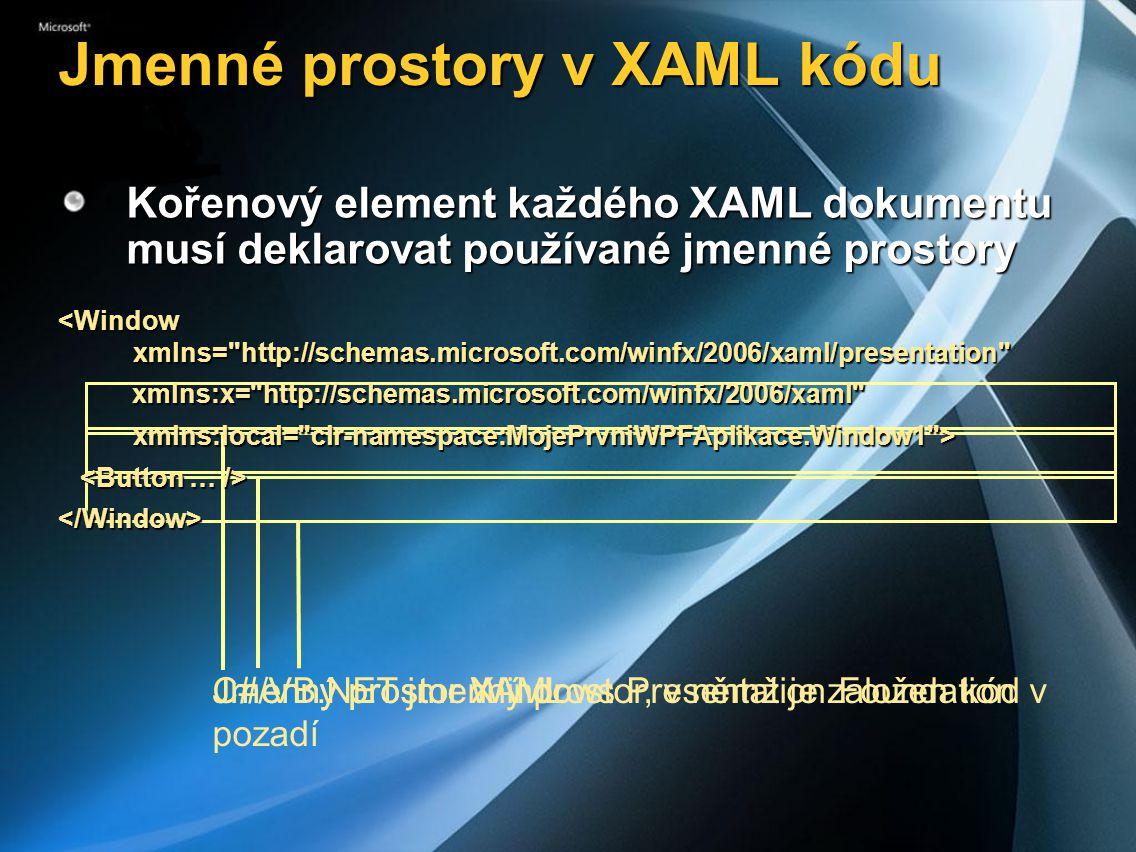C#/VB.NET jmenný prostor, v němž je založen kód v pozadí Jmenný prostor XAML Jmenný prostor Windows Presentation Foundation Jmenné prostory v XAML kódu Kořenový element každého XAML dokumentu musí deklarovat používané jmenné prostory <Window xmlns= http://schemas.microsoft.com/winfx/2006/xaml/presentation xmlns:x= http://schemas.microsoft.com/winfx/2006/xaml xmlns:x= http://schemas.microsoft.com/winfx/2006/xaml xmlns:local= clr-namespace:MojePrvniWPFAplikace.Window1 > xmlns:local= clr-namespace:MojePrvniWPFAplikace.Window1 > </Window>