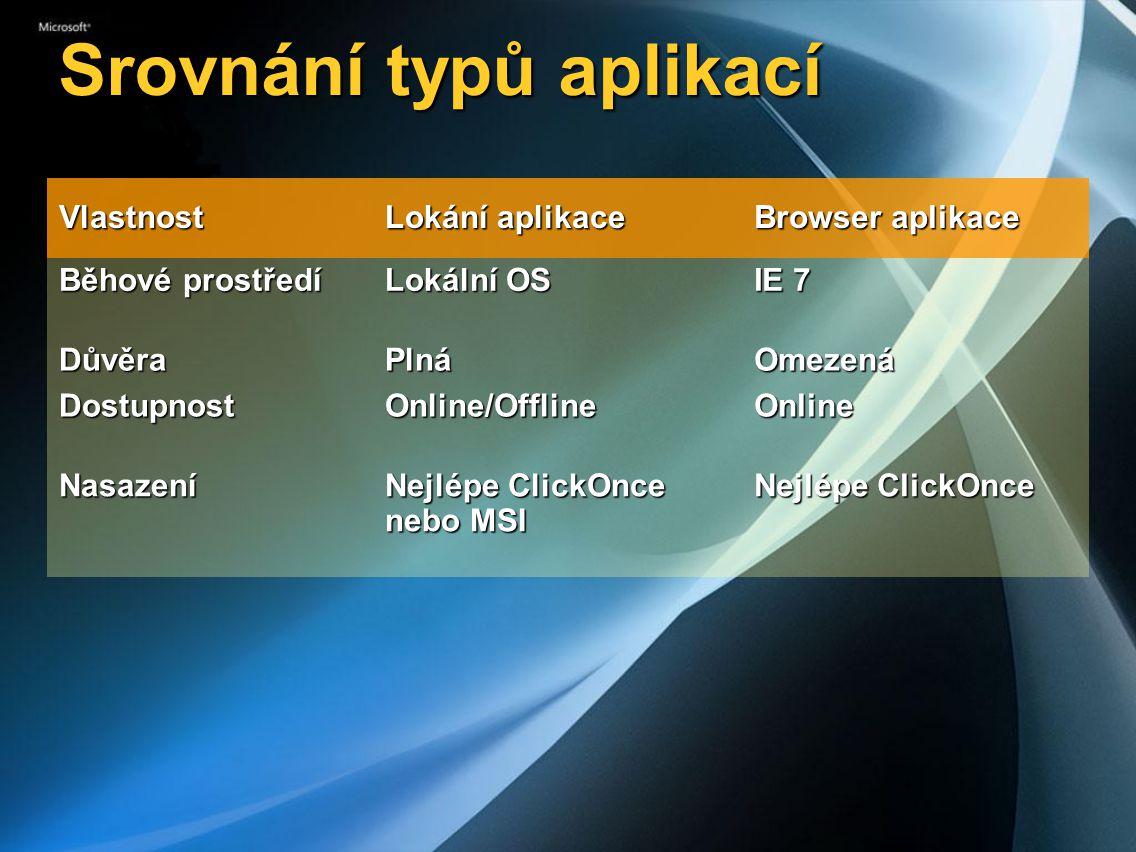 Srovnání typů aplikací Vlastnost Lokání aplikace Browser aplikace Běhové prostředí Lokální OS IE 7 DůvěraPlnáOmezená DostupnostOnline/OfflineOnline Nasazení Nejlépe ClickOnce nebo MSI Nejlépe ClickOnce