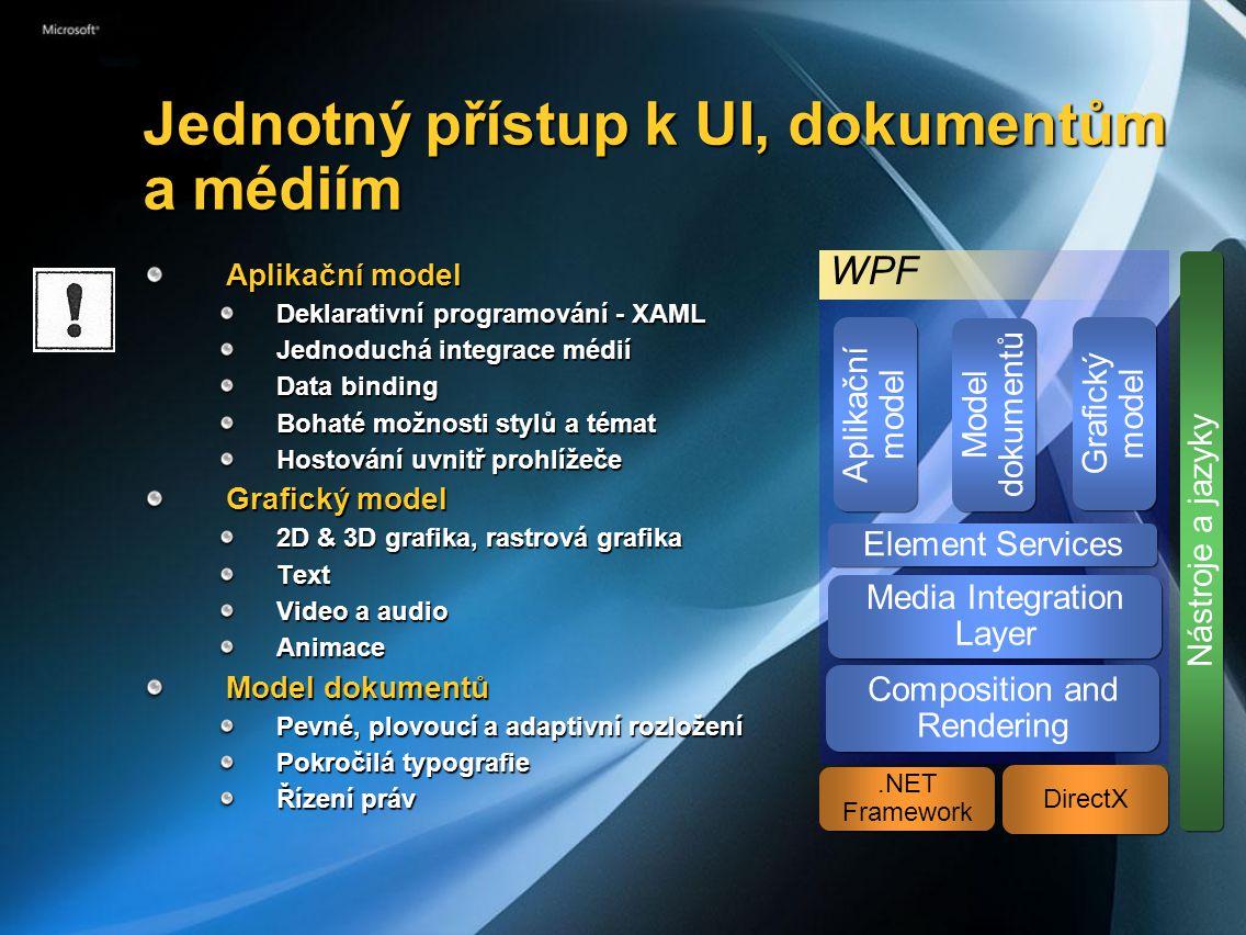 Jednotný přístup k UI, dokumentům a médiím Jednotný přístup k UI, dokumentům a médiím Aplikační model Aplikační model Deklarativní programování - XAML Jednoduchá integrace médií Data binding Bohaté možnosti stylů a témat Hostování uvnitř prohlížeče Grafický model Grafický model 2D & 3D grafika, rastrová grafika Text Video a audio Animace Model dokumentů Model dokumentů Pevné, plovoucí a adaptivní rozložení Pokročilá typografie Řízení práv Media Integration Layer Media Integration Layer Element Services Aplikační model Model dokumentů Grafický model Composition and Rendering.NET Framework DirectX WPF Nástroje a jazyky