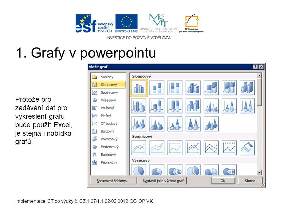 Implementace ICT do výuky č. CZ.1.07/1.1.02/02.0012 GG OP VK 2. Změna vzhledu grafu