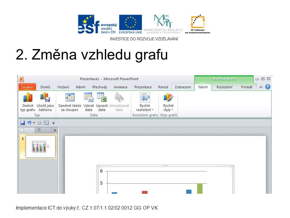 Implementace ICT do výuky č. CZ.1.07/1.1.02/02.0012 GG OP VK 2.1 Změna vzhledu grafu - změna stylu