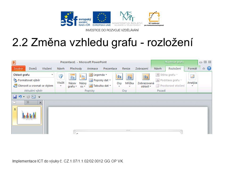 Implementace ICT do výuky č. CZ.1.07/1.1.02/02.0012 GG OP VK 2.2 Změna vzhledu grafu - rozložení