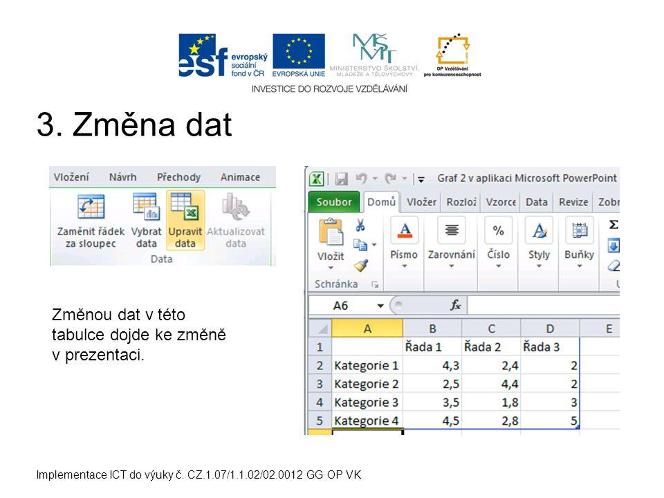 Implementace ICT do výuky č.CZ.1.07/1.1.02/02.0012 GG OP VK 4.