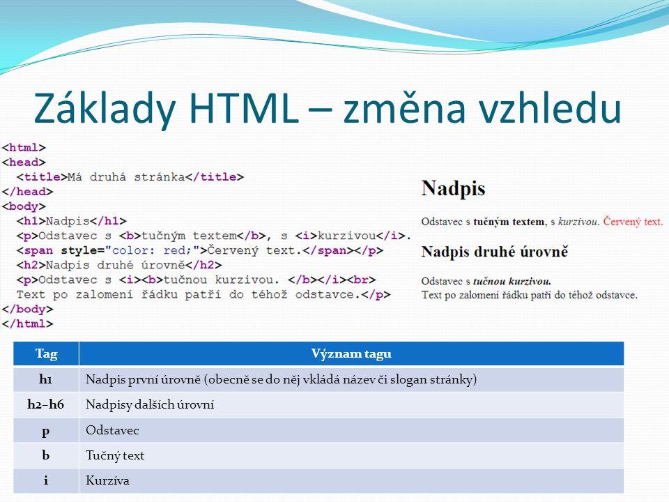 Základy HTML – změna vzhledu TagVýznam tagu h1Nadpis první úrovně (obecně se do něj vkládá název či slogan stránky) h2–h6Nadpisy dalších úrovní pOdsta