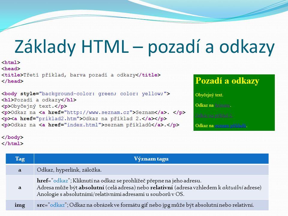 Základy HTML – pozadí a odkazy TagVýznam tagu aOdkaz, hyperlink, záložka. a href=
