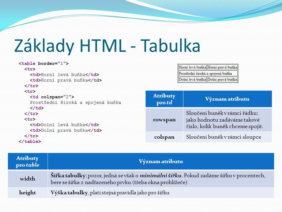 Základy HTML - Tabulka Atributy pro td Význam atributu rowspan Sloučení buněk v rámci řádku; jako hodnotu zadáváme takové číslo, kolik buněk chceme sp