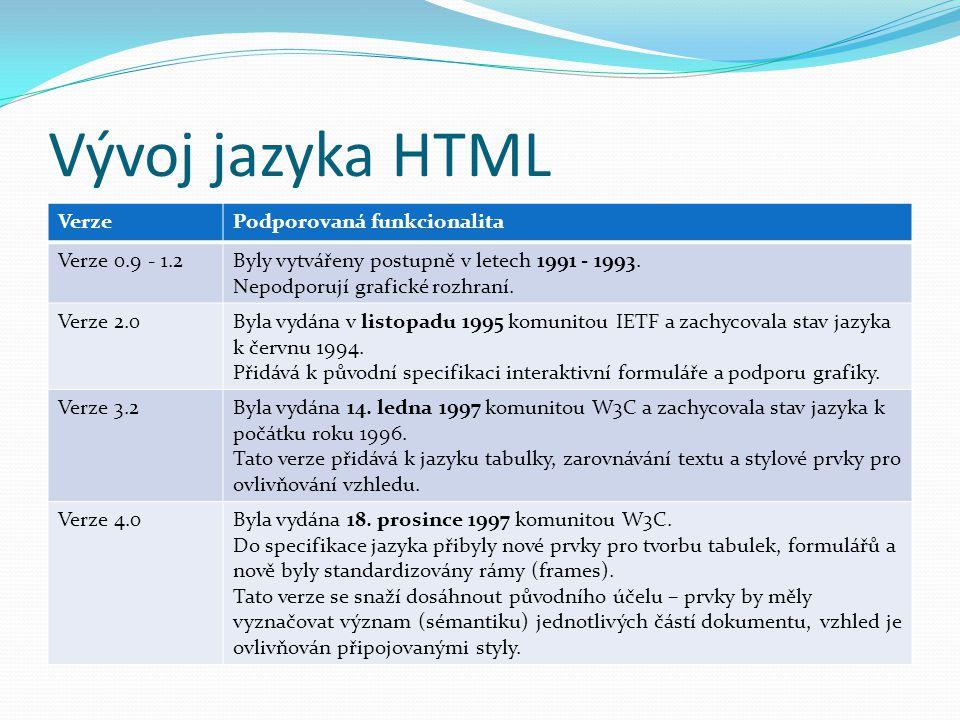 Vývoj jazyka HTML VerzePodporovaná funkcionalita Verze 0.9 - 1.2Byly vytvářeny postupně v letech 1991 - 1993. Nepodporují grafické rozhraní. Verze 2.0