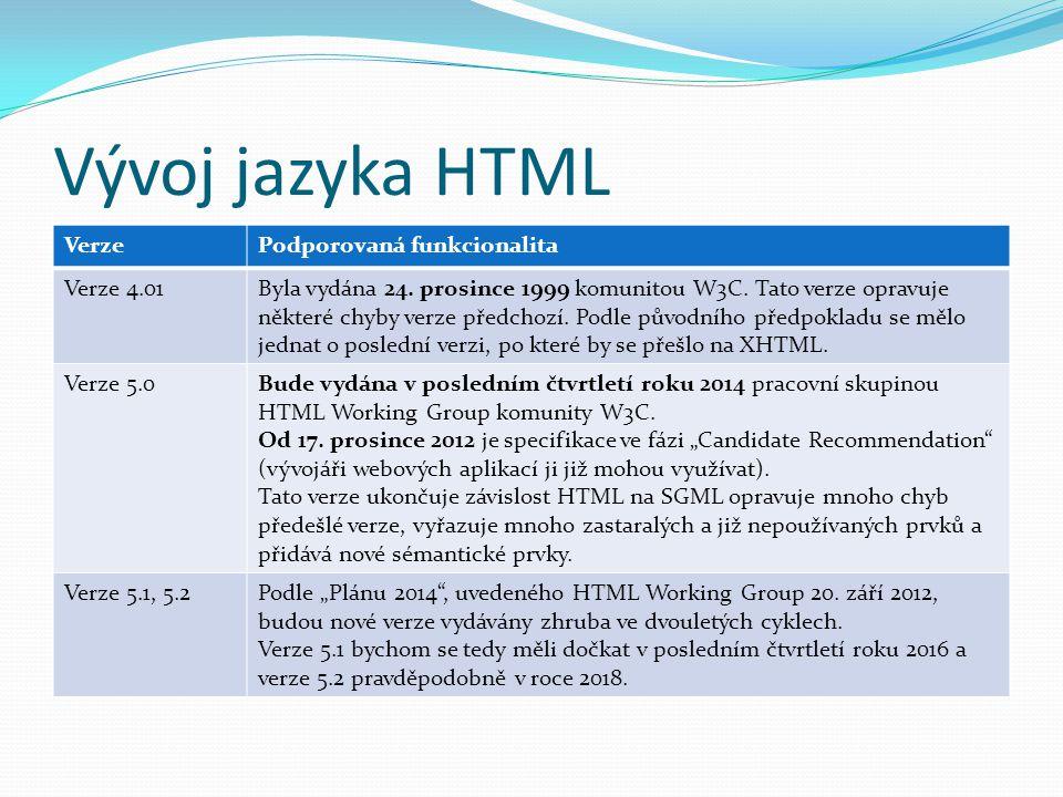 Vývoj jazyka HTML VerzePodporovaná funkcionalita Verze 4.01Byla vydána 24. prosince 1999 komunitou W3C. Tato verze opravuje některé chyby verze předch