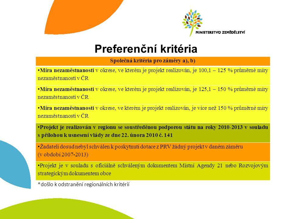 Preferenční kritéria Společná kritéria pro záměry a), b) Míra nezaměstnanosti v okrese, ve kterém je projekt realizován, je 100,1 – 125 % průměrné míry nezaměstnanosti v ČR Míra nezaměstnanosti v okrese, ve kterém je projekt realizován, je 125,1 – 150 % průměrné míry nezaměstnanosti v ČR Míra nezaměstnanosti v okrese, ve kterém je projekt realizován, je více než 150 % průměrné míry nezaměstnanosti v ČR Projekt je realizován v regionu se soustředěnou podporou státu na roky 2010-2013 v souladu s přílohou k usnesení vlády ze dne 22.