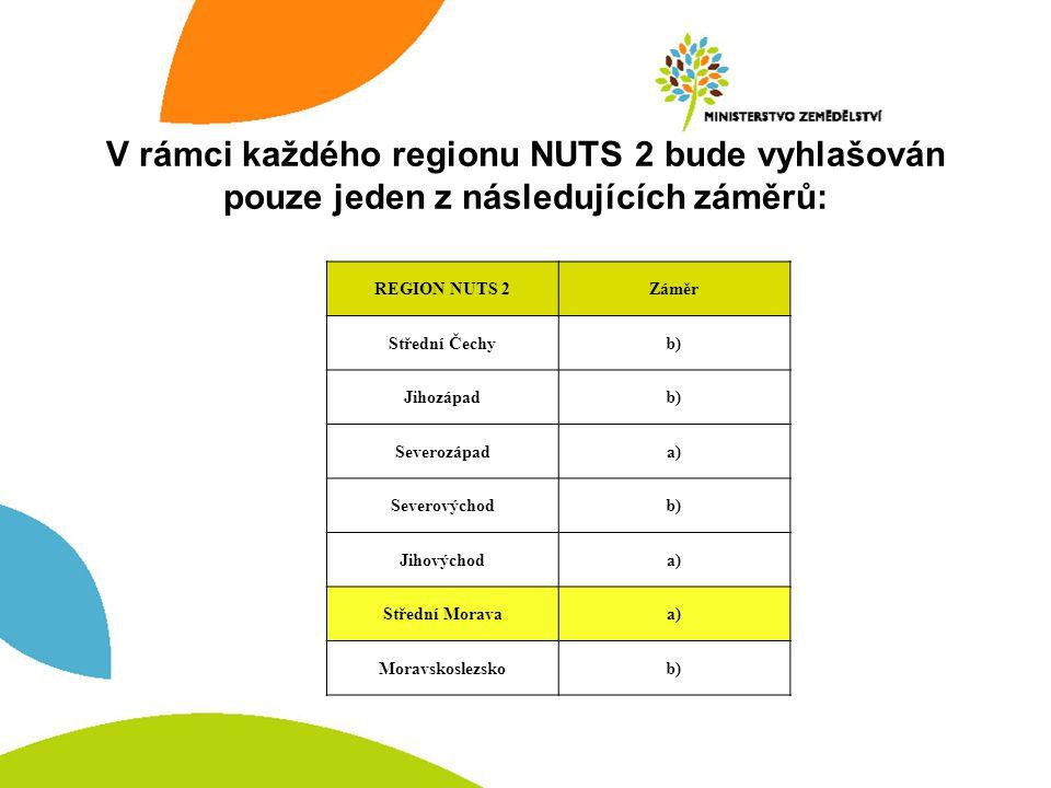 V rámci každého regionu NUTS 2 bude vyhlašován pouze jeden z následujících záměrů: REGION NUTS 2Záměr Střední Čechyb) Jihozápadb) Severozápada) Severovýchodb) Jihovýchoda) Střední Moravaa) Moravskoslezskob)