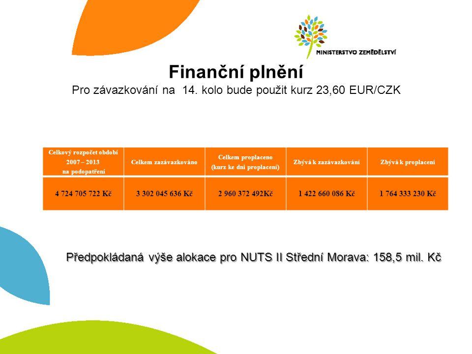 Finanční plnění Pro závazkování na 14.