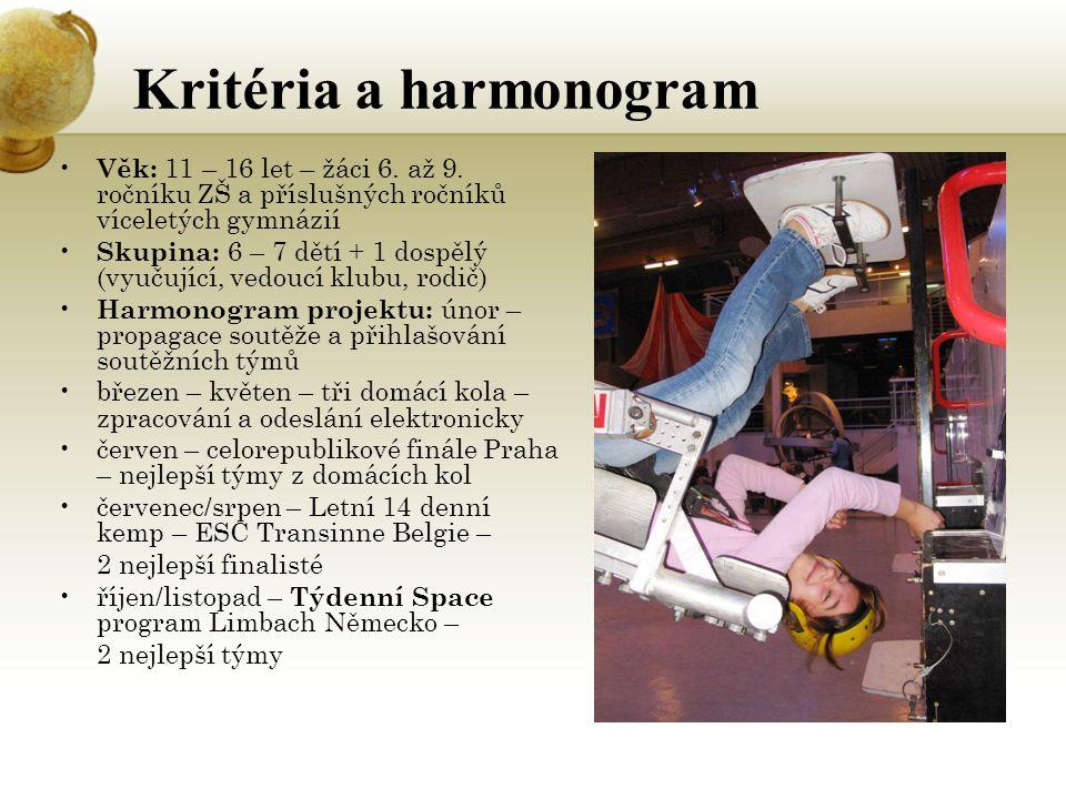 Kritéria a harmonogram Věk: 11 – 16 let – žáci 6. až 9.