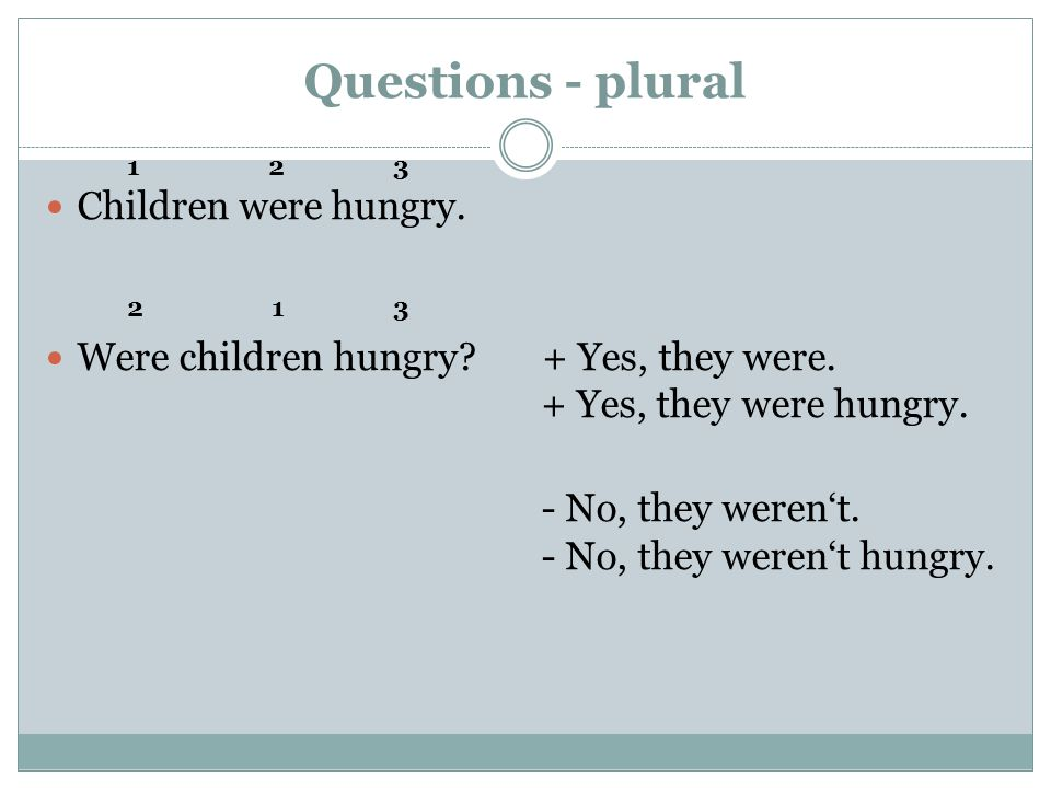 Questions - plural Children were hungry. Were children hungry.