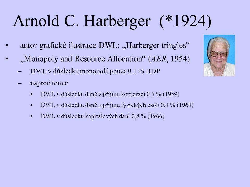 "Arnold C. Harberger (*1924) autor grafické ilustrace DWL: ""Harberger tringles"" ""Monopoly and Resource Allocation"" (AER, 1954) –DWL v důsledku monopolů"