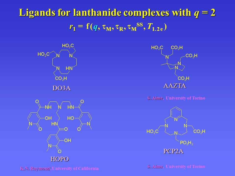 Ligands for lanthanide complexes with q = 2 S.Aime S.