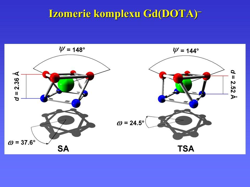 Izomerie komplexu Gd(DOTA) –