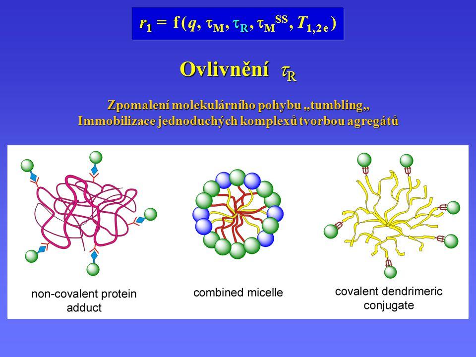 """Ovlivnění  R Zpomalení molekulárního pohybu """"tumbling"""" Immobilizace jednoduchých komplexů tvorbou agregátů r 1  R r 1 = f ( q,  M,  R,  M SS, T 1"""