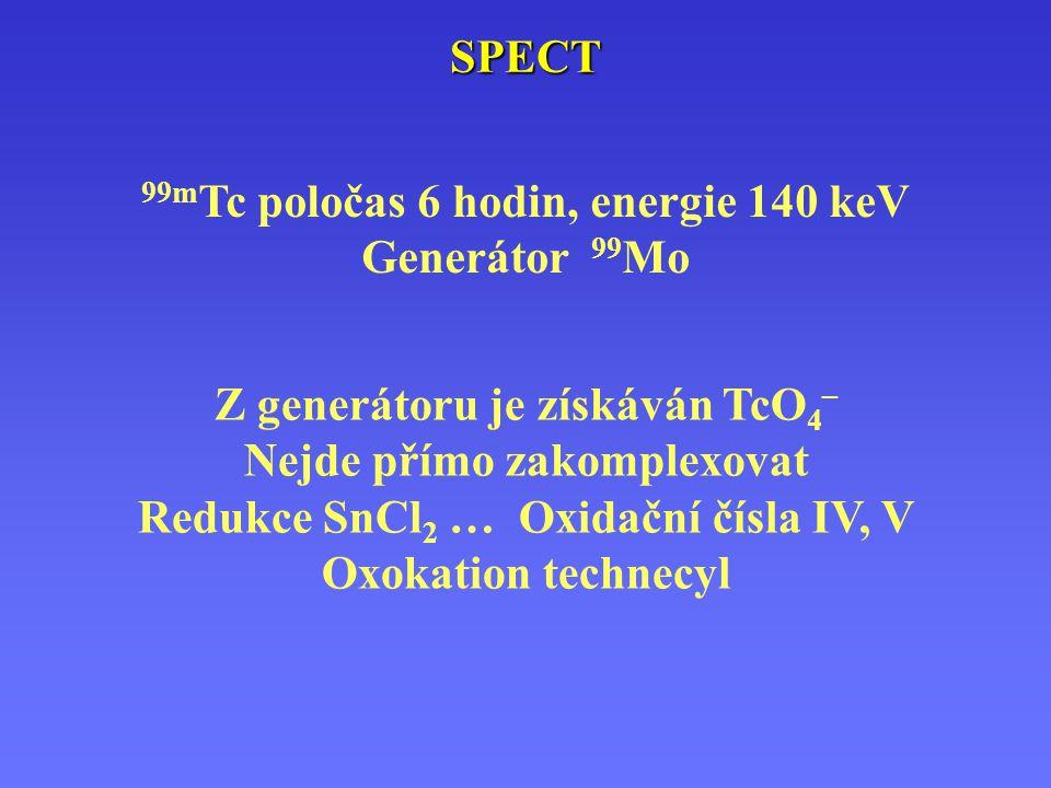 99m Tc poločas 6 hodin, energie 140 keV Generátor 99 Mo Z generátoru je získáván TcO 4 – Nejde přímo zakomplexovat Redukce SnCl 2 … Oxidační čísla IV,
