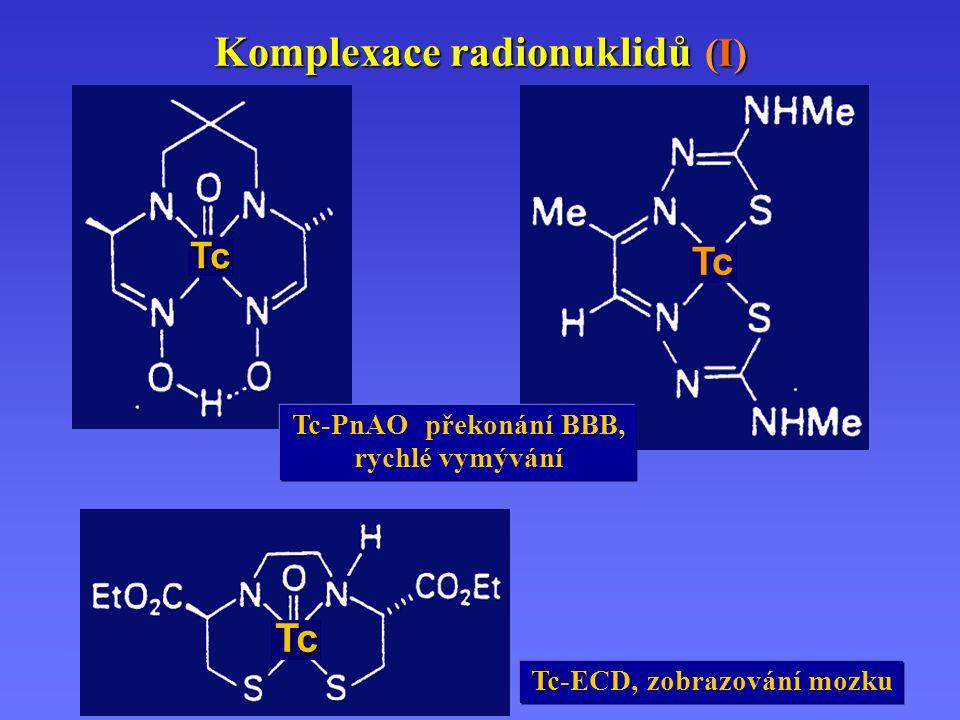Tc Tc Komplexace radionuklidů (I) Tc Tc-PnAO překonání BBB, rychlé vymývání Tc Tc Tc-ECD, zobrazování mozku