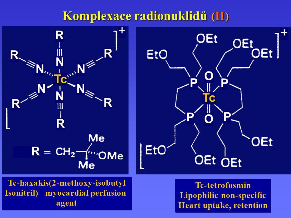 Komplexace radionuklidů (II) Tc + P P P P O O Tc +R R R R R R R N N N N N N Tc Tc-haxakis(2-methoxy-isobutyl Isonitril) myocardial perfusion agent Tc